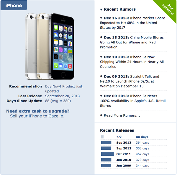 MacRumors Buyer's Guide for the iPhone