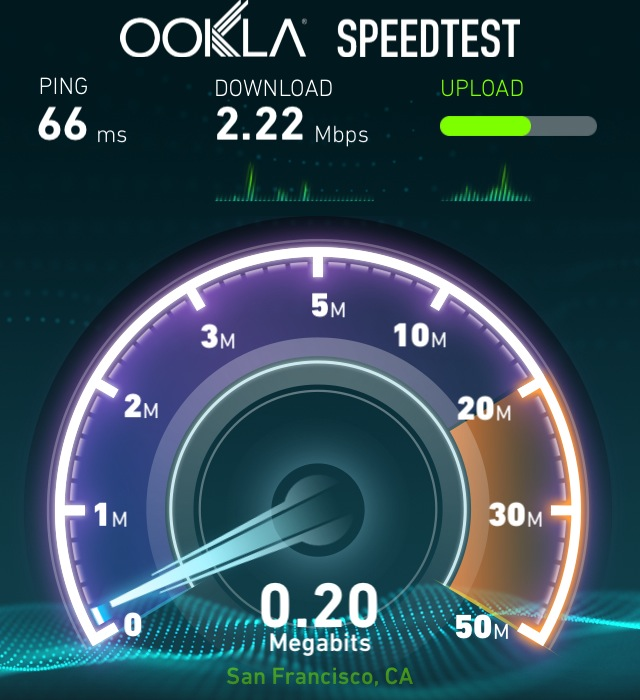 check your Internet connection with Speedtest