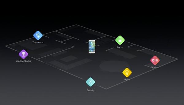 iOS 9 HomeKit