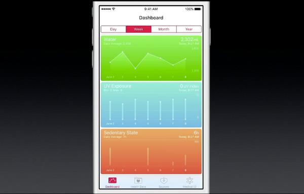 iOS 9 Health app
