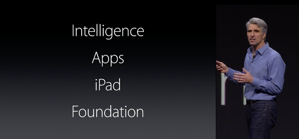 iOS 9 Foundation