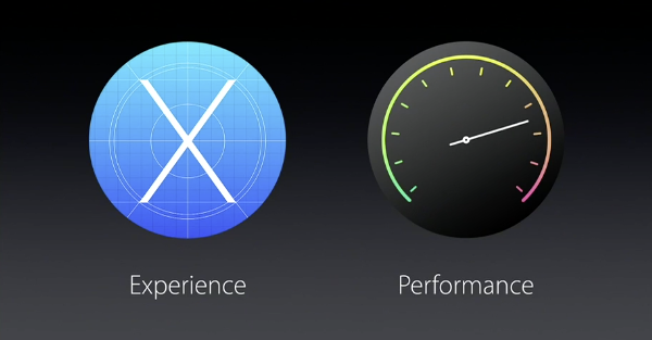 OS X 10.11 El Capitan focuses on performance and user experience