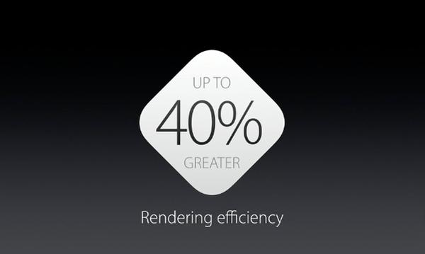 OS X 10.11 El Capitan 40 percent greater rendering efficiency with Metal