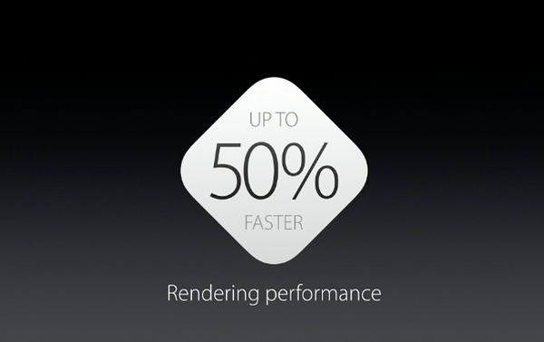 OS X El Capitan 50 percent faster rendering with Metal