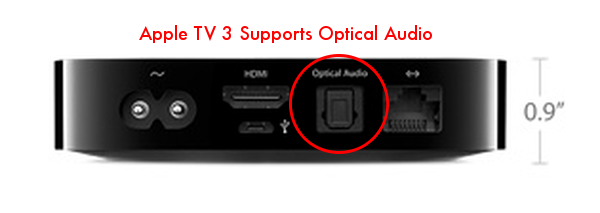 Apple TV 3 Supports Optical Audio