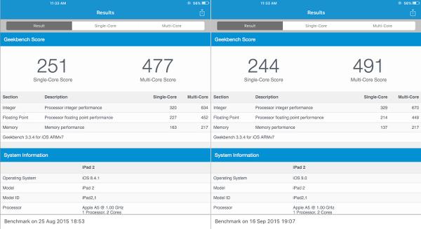 iOS 9 vs iOS 8 GeekBench