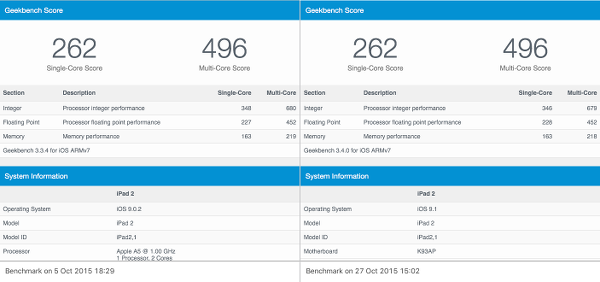iOS 9.1 Has Same Geekbench 3 Score as iOS 9.0.2