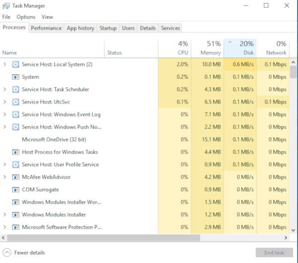 Windows 10 Idle Hard Drive Usage